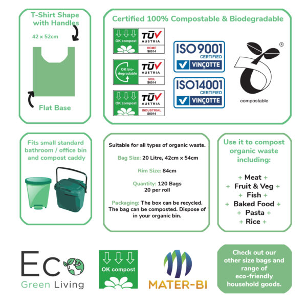 infographic showing 20 litre bag dimensions and certifications