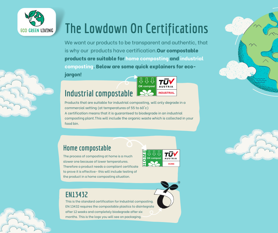 compostable certification infographic